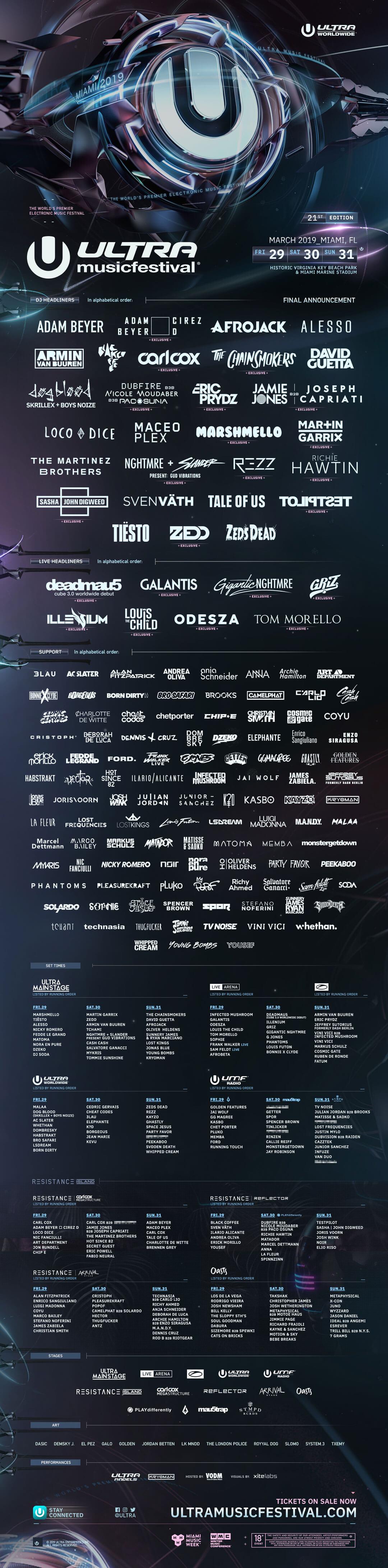 Ultra Music Festival - Day 3 Image